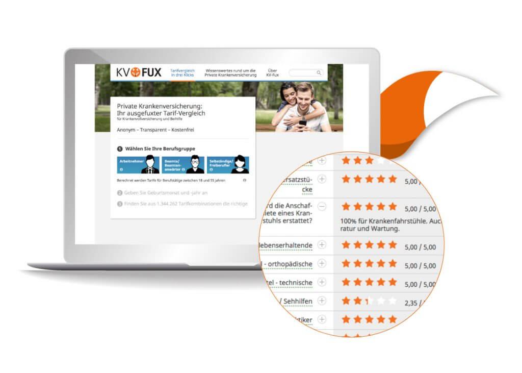 KV-Fux ist der schnelle PKV Vergleich und das hilfreiche Informationsportal rund um die private Krankenversicherung (PKV)