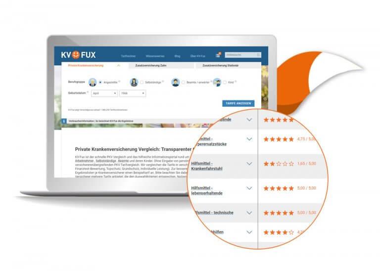 KV-Fux - Ihr Vergleich für Krankenversicherung und Beihilfe